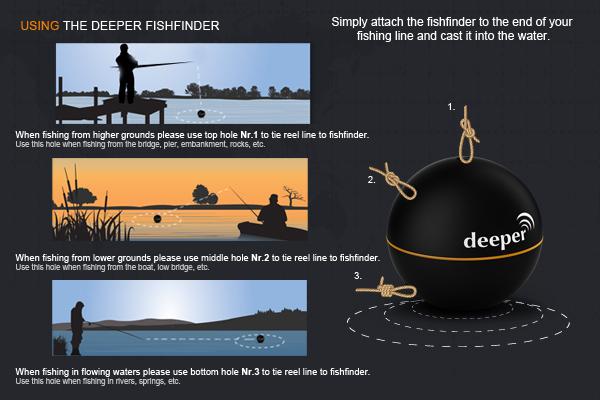 deeper-fishfinder_7